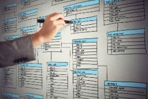 Portfolio for Database Services