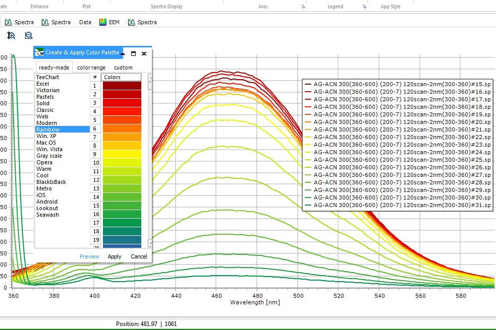 Portfolio for DSP Engineer Matlab/C++/JAVA