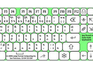 Portfolio for Gujarati Typing, Gujarati translation