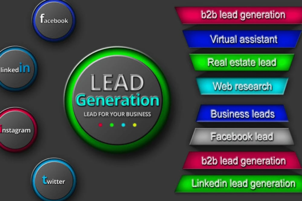 Portfolio for B2B Lead Generation Expert