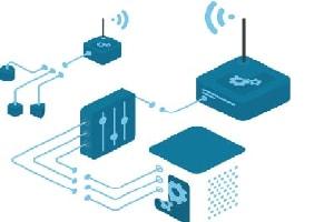 Portfolio for full IIoT infrastructure