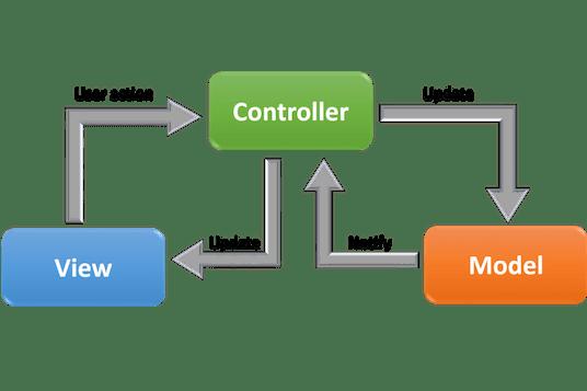 Portfolio for Senior iOS (Swift) App Developer