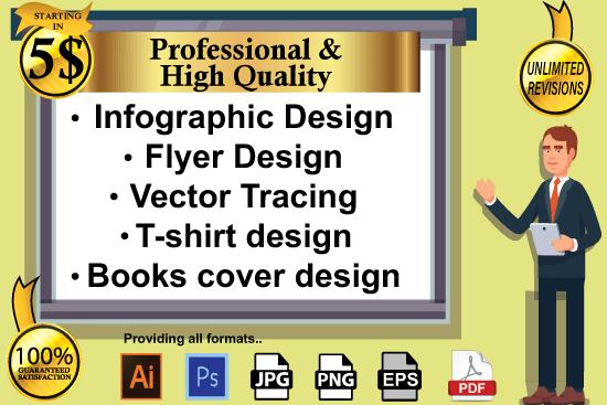 Portfolio for Do any Adobe Illustrator work