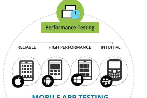 Portfolio for Apps  usability & functionality Testing