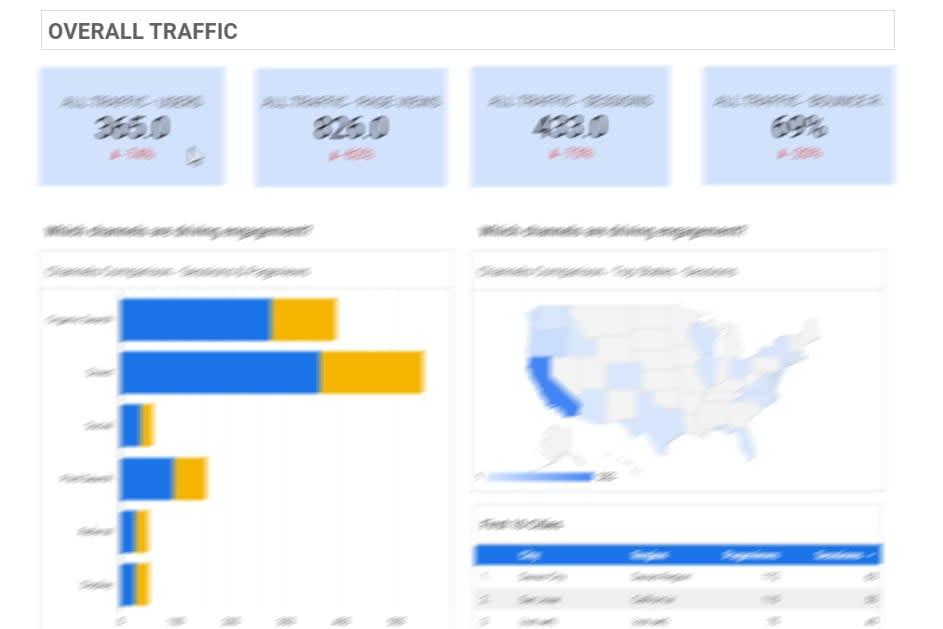 Portfolio for Dashboard & DV  Google Data Studio