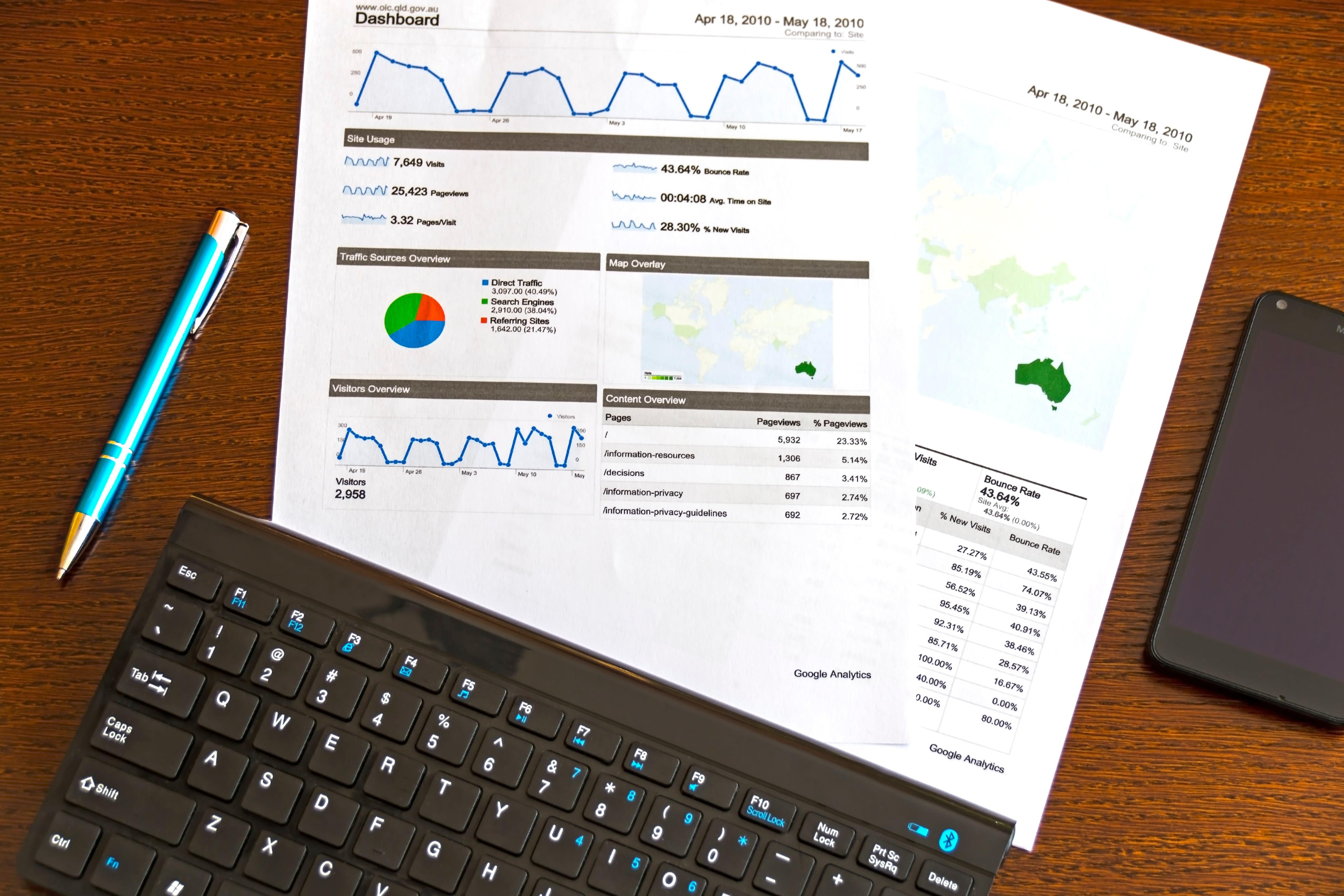 Portfolio for Digital media marketer