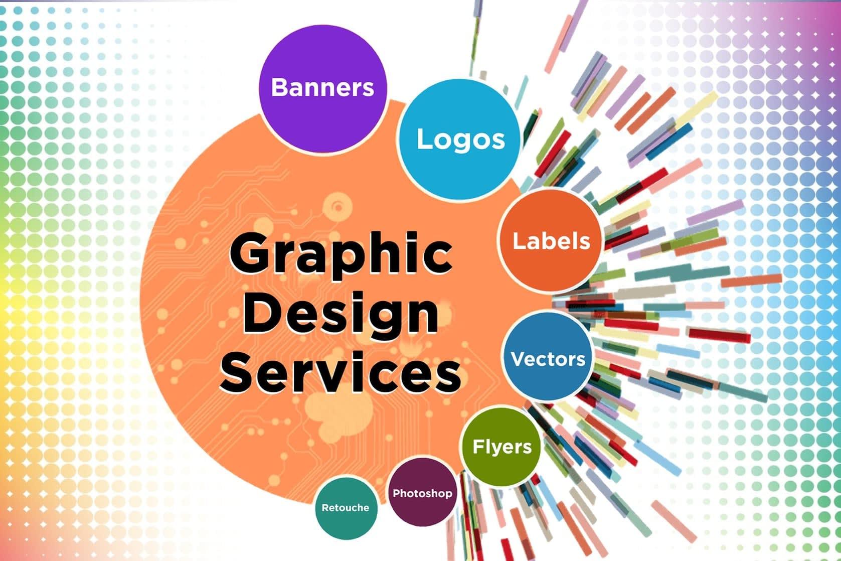 Portfolio for I will do anything graphic design relate