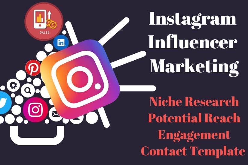 Portfolio for Instagram Influencer Marketing/Strategy