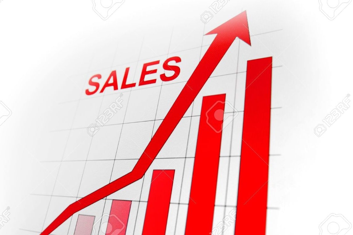 Portfolio for Sales management