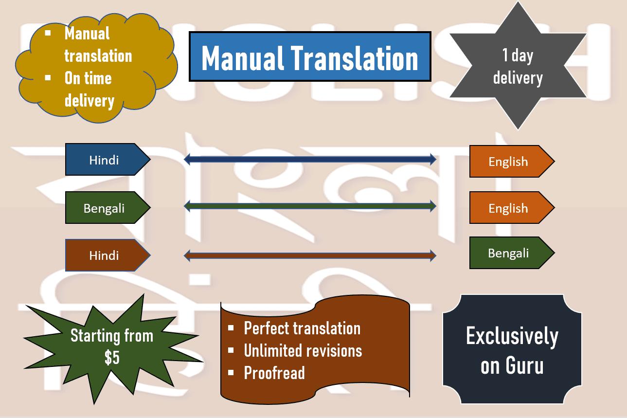 Portfolio for Translate Bengali and Hindi to English