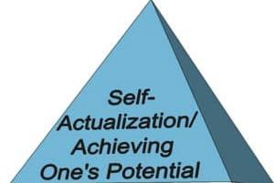Portfolio for Life Coaching