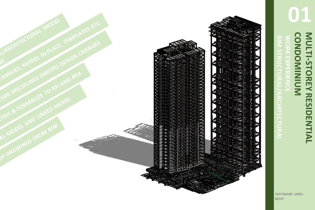 Portfolio for 2D & 3D House Modeling