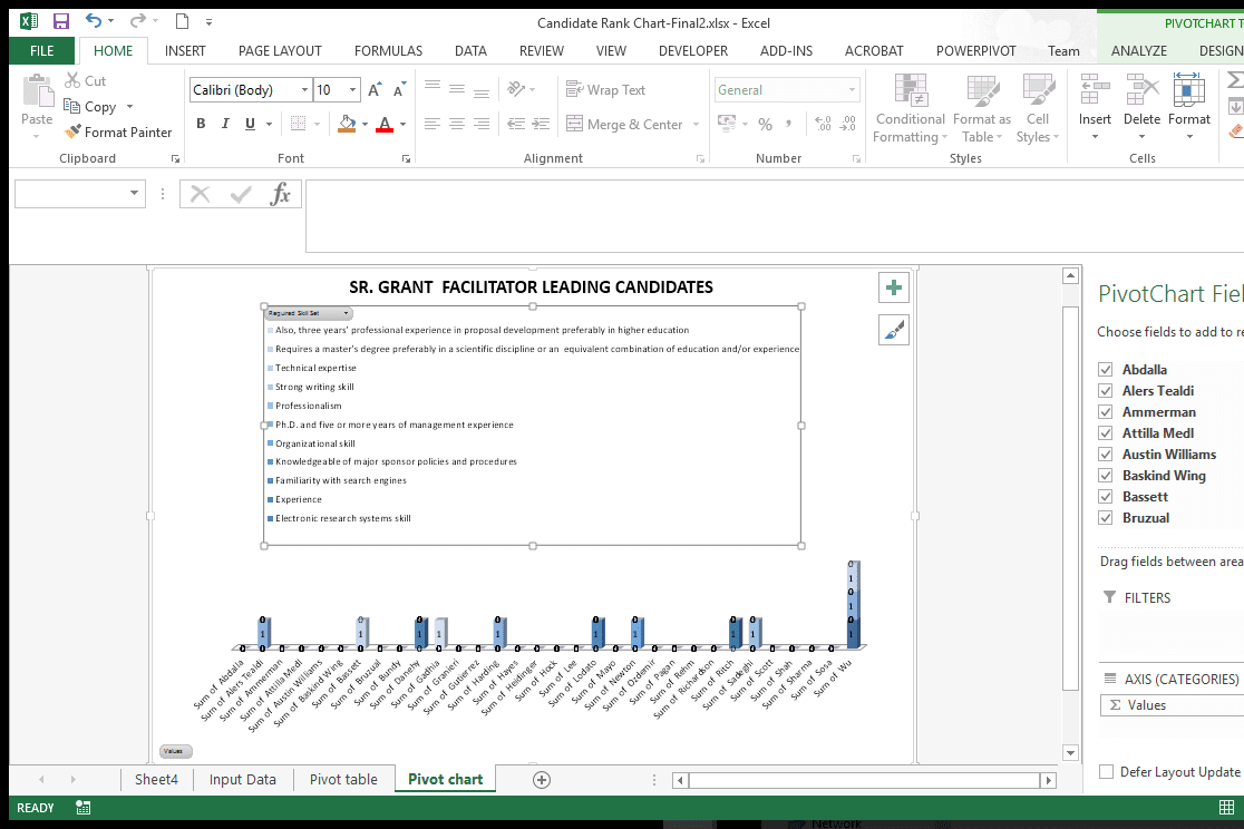 Portfolio for Data entry(Excel and word expert)