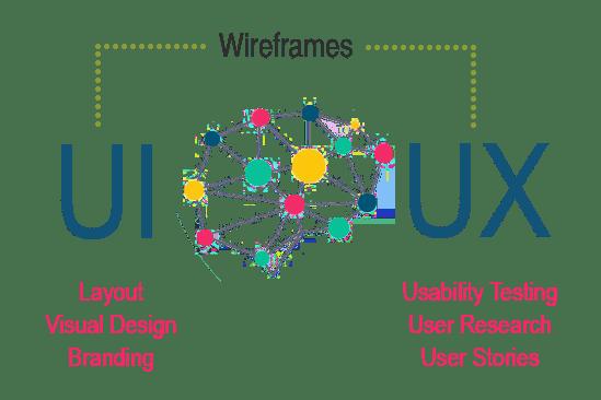 Portfolio for User Experience Design (UX Design)