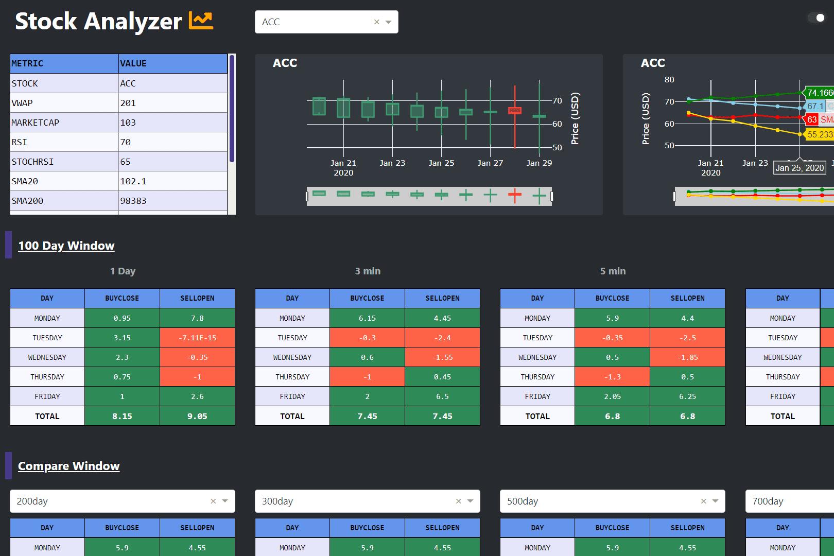 Portfolio for Plotly Dash Developer