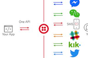 Portfolio for Twilio/Vonage API iintegrations