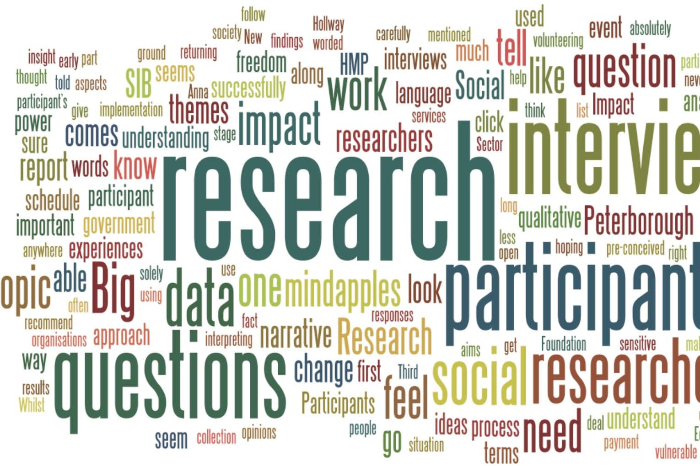 Portfolio for Write / Rewrite Research and academics