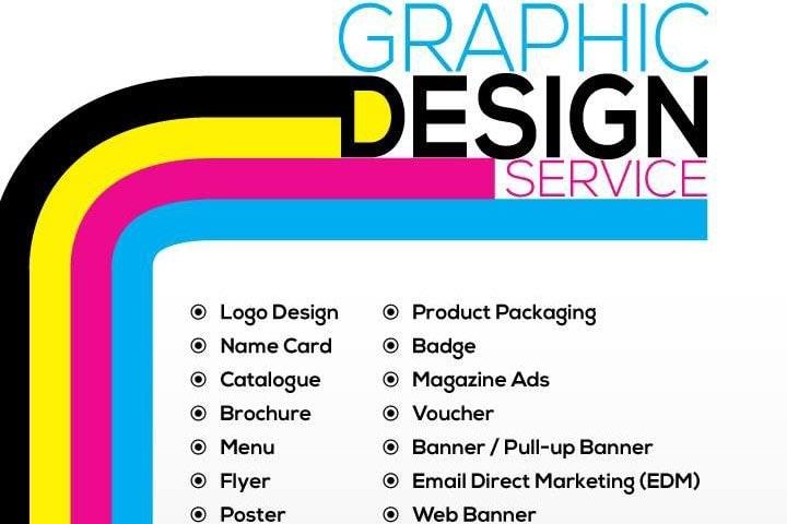 Portfolio for Graphic Designer | Branding Expert