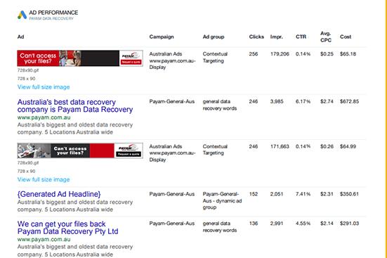 Portfolio for PPC ( Google ads + Facebook ads )