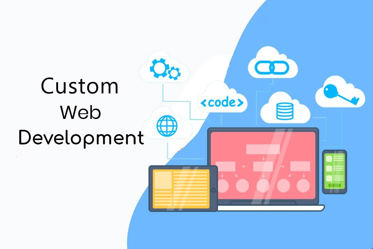 Portfolio for Custom Website Development