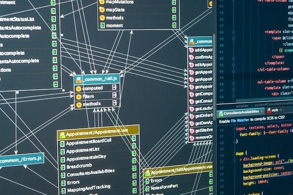 Portfolio for SQL Database development