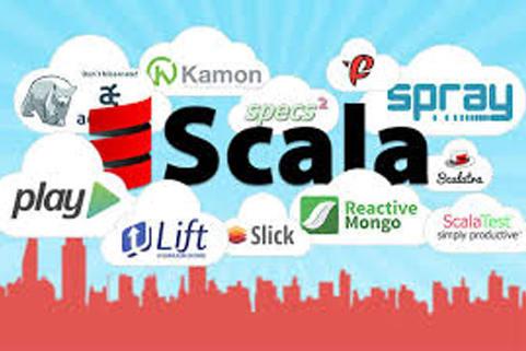 Portfolio for Scala Application development