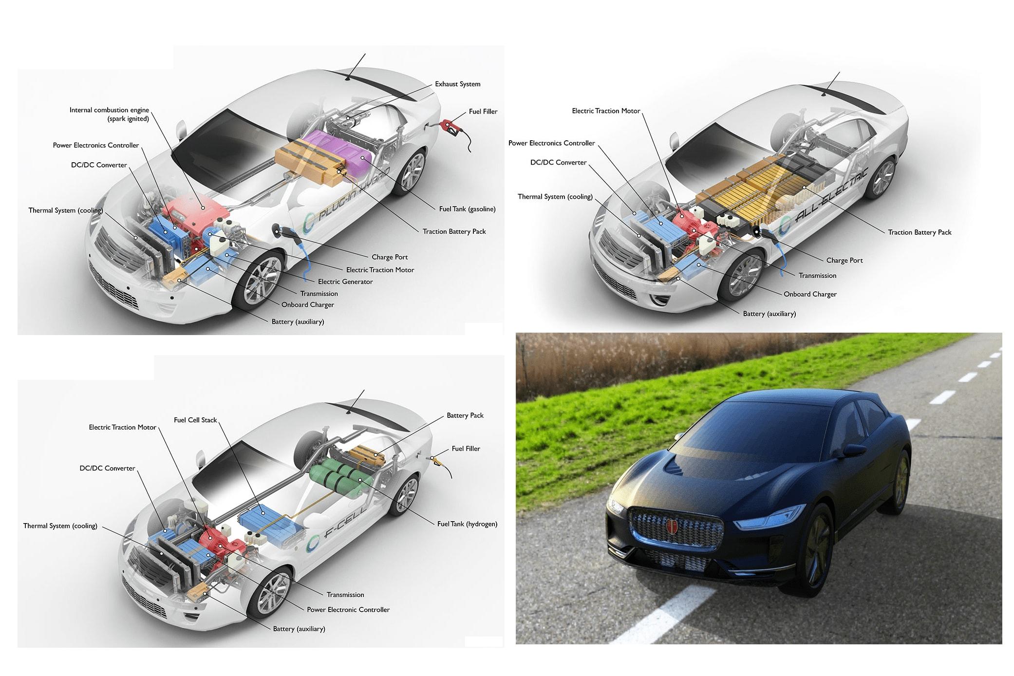 Portfolio for Car Design   Design for Manufacturing