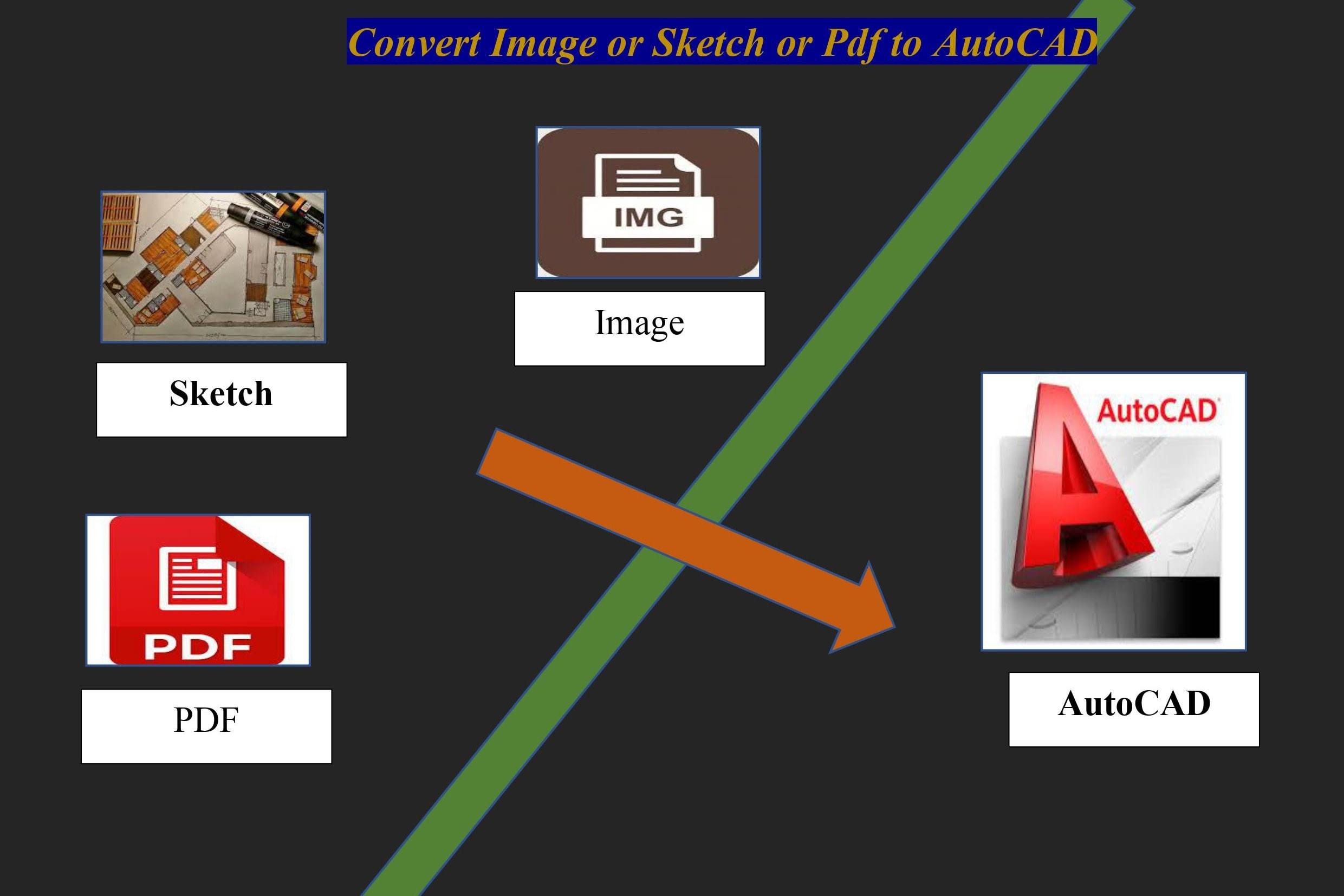 Portfolio for convert pdf, Image or Sketch to AutoCAD