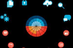 Portfolio for Third Party Integrations API