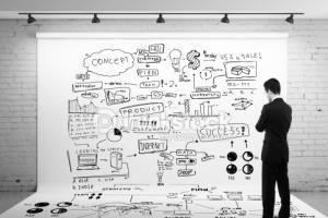 Portfolio for Business Plan with Financials & Investor