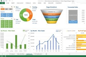 Portfolio for Data Integrated Web / Online Dashboards