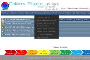 Portfolio for ERP application development