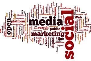 Portfolio for Social Media Marketing - SMM