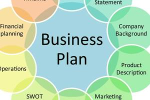 Portfolio for STRATEGIC BUSINESS PLANNING