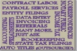 Portfolio for Business services