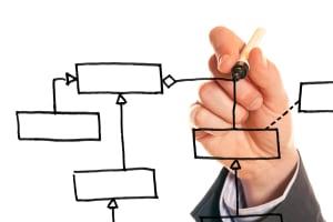 Portfolio for Software Architecture Consulting