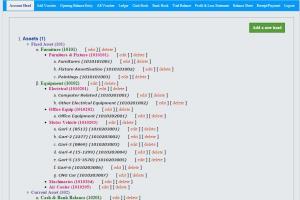 Portfolio for Customied Web Development