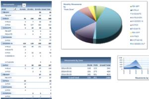 Portfolio for Excel Dashboards