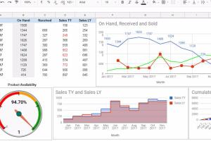 Portfolio for Google Spreadsheet Modeling & Macros