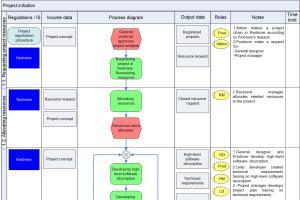 Portfolio for Analyst