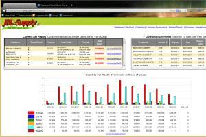 Portfolio for MCSD MCAD MCDBA certified Web Developer