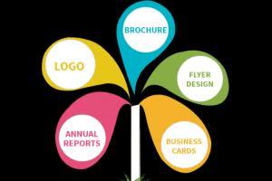 Portfolio for Graphic Design- Logo, Business Cards etc