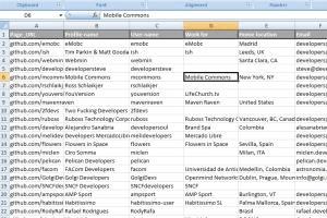 Portfolio for Data Scraping, Mining and Custom scraper