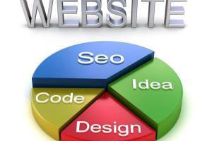 Portfolio for Website developer