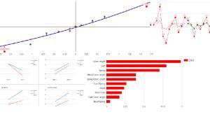 Portfolio for Google Apps script Developer