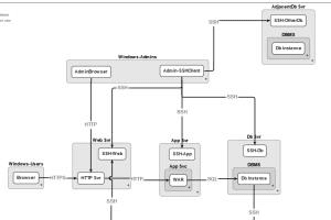 Portfolio for JavaScript Development
