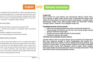 Portfolio for English to Indonesian Translation v.v.