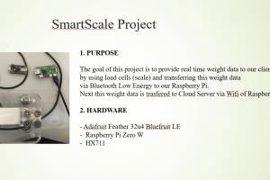 Portfolio for Arduino + ESP32/ESP8266 Project