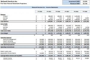 Portfolio for Business Modeling