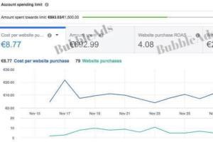Portfolio for Facebook Ads & Sales Funnels (CRO) Ninja